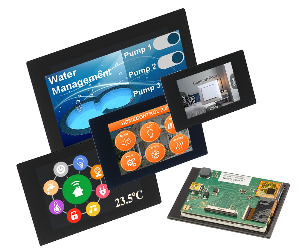 Smart Touch HMI with TFT display and PCAP, WYSIWYG Graphic editor, IPS technology to control and regulate